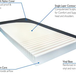 Roscoe Aruba Single Layer Mattress Contoured Foam. The mattress is shown on a white background. Several arrows point to key features including the slight 'roll' style of the mattress for comfort.