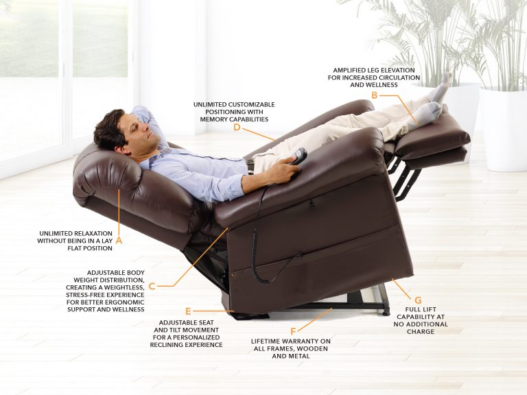 An image of the Twilight Cloud showing different available positions. A man is seated in the chair in the lounge/sleep positions.