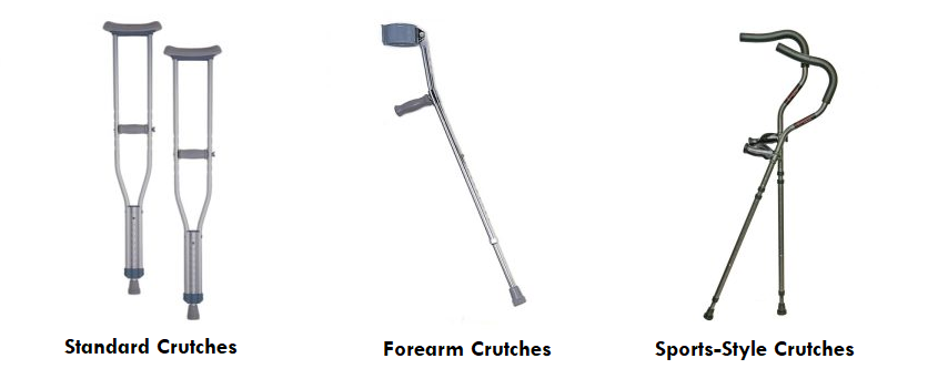 3 common styles of rental crutches. From left to right: Standard crutches in silver with grey accents, a forearm crutch in silver with grey accents, and a pair of sports style crutches in black.