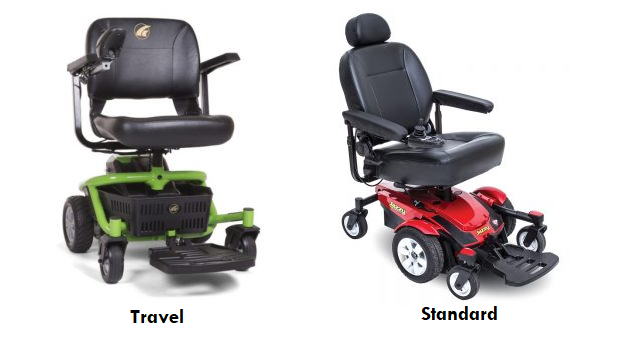 2 common styles of power wheelchairs. The left image shows a small, folding power wheelchair in green with black accents. On the right is a full-size Jazzy power wheelchair in red with black accents.