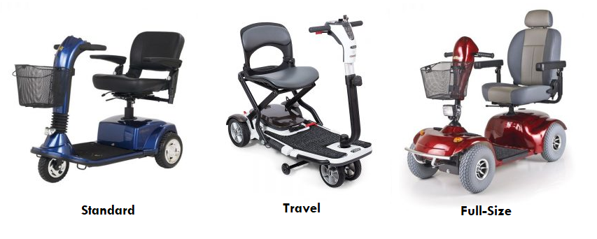 3 common types of mobility scooter rentals. From left to right: A standard mobility scooter in blue, a foldable travel mobility scooter in white/silver, and a full-size mobility scooter in red with grey accents.