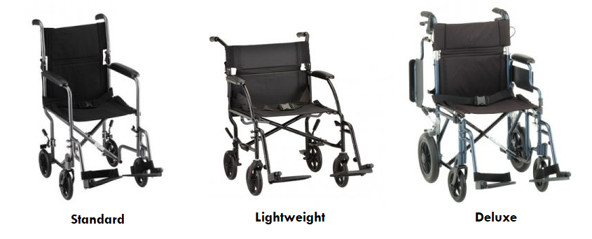 3 common transport chair rental styles. From left to right: A standard steel transport chair in grey with black accents, a lightweight aluminum transport chair in red with black accents, and a deluxe transport chair model with large wheels & detaching breaks in blue with black accents.
