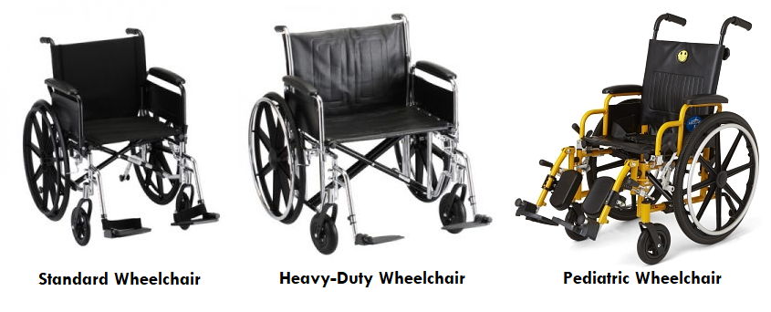 """3 common wheelchair rental styles. From left to right: A standard wheelchair in black, a heavy-duty (24"""" seat, 450 lb weight capacity) wheelchair in black, and a pediatric wheelchair with a yellow frame, black seat & black accents."""