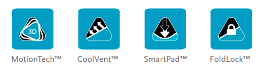 Össur Formfit Pro Ankle features. Icon images of the Formfit Pro features (Motion Tech, Cool Vent, Stay Bilizer, and Fold Lock).