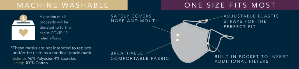Care Cover Protective Masks Ready for Anything features. Infographic-style image of a mask and the features.